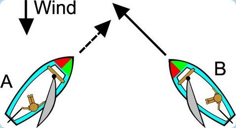 vorfahrtsregel-backbordbug-vor-steuerbordbug